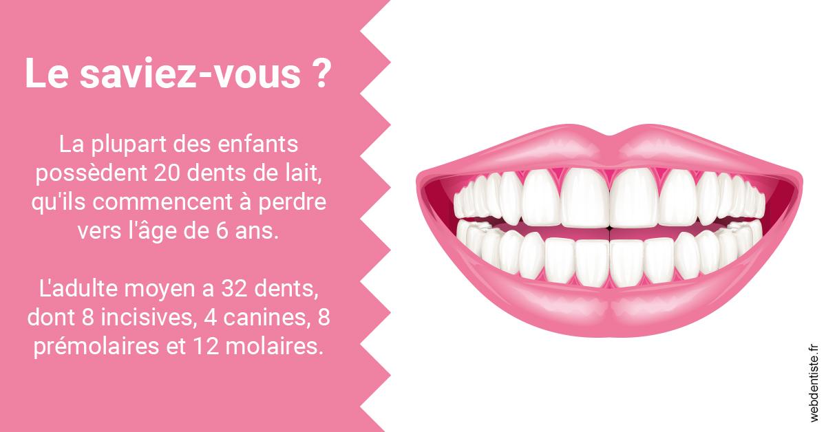 https://dr-maxime-collangettes.chirurgiens-dentistes.fr/Dents de lait 2